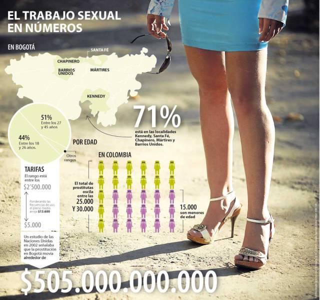 Economía prostitución