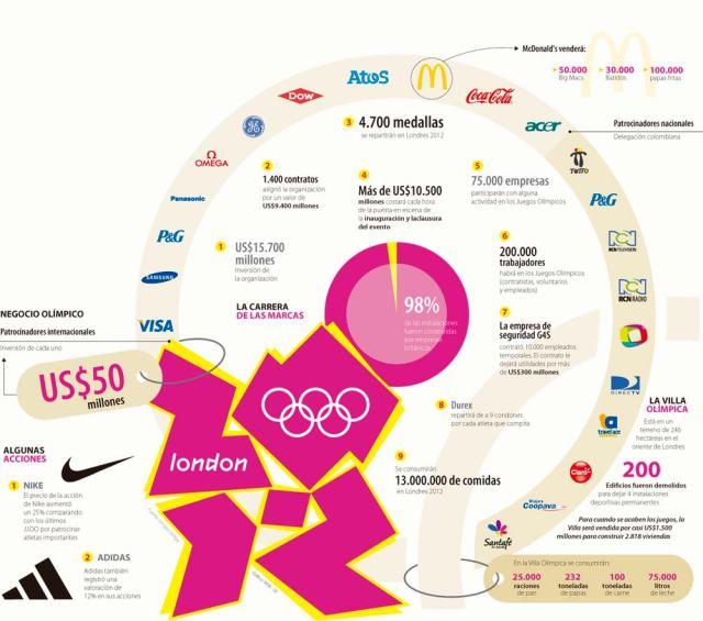 olimpicos0724-1000